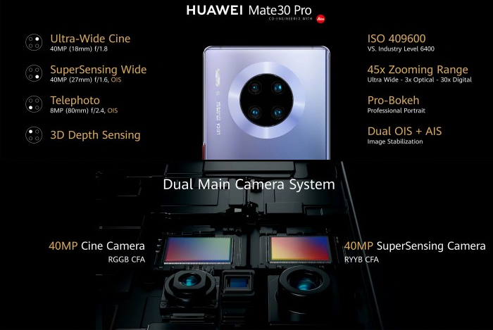 HUAWEI Mate 30 Pro Outs! Kirin 990, Quad Camera, and 4.500mAh Battery 2 Android