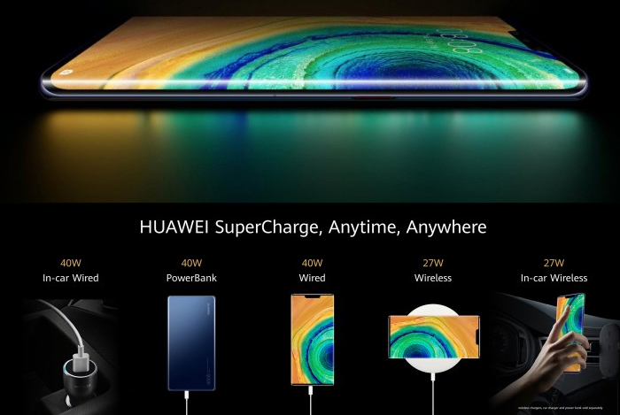 HUAWEI Mate 30 Pro Outs! Kirin 990, Quad Camera, and 4.500mAh Battery 4 Android